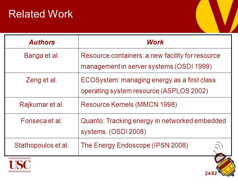 24/82 Related Work AuthorsWork Banga et al.