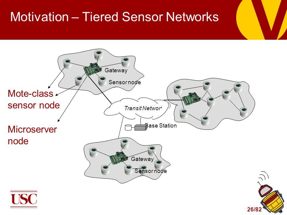 26/82 Motivation – Tiered Sensor Networks Mote-class sensor node Microserver node Base Station Transit Network Sensor node Gateway Sensor node