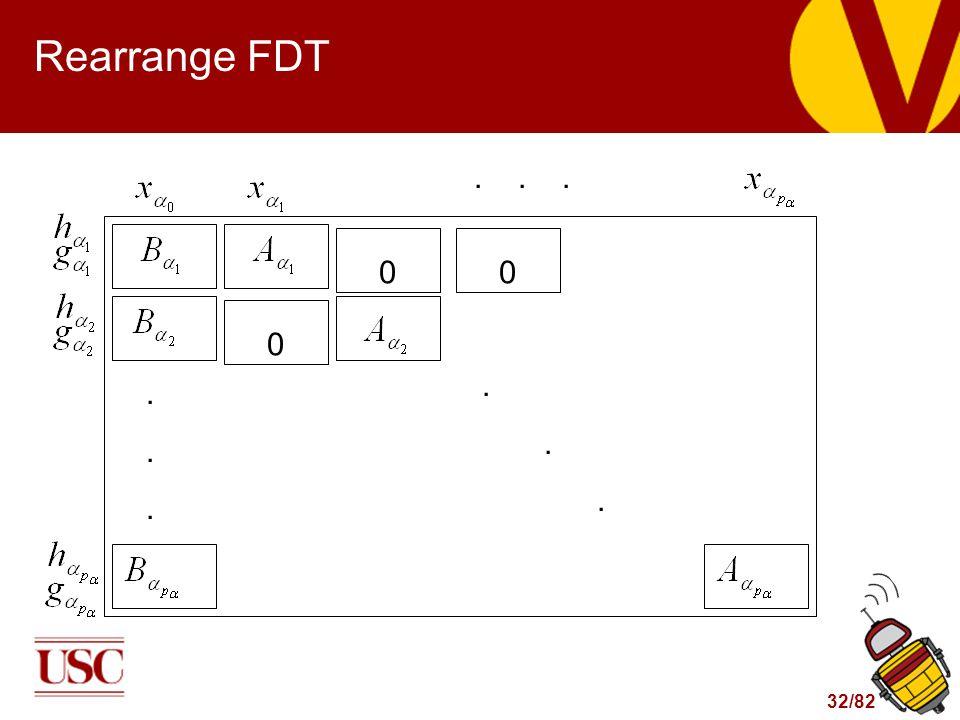32/82 Rearrange FDT.......... 00 0