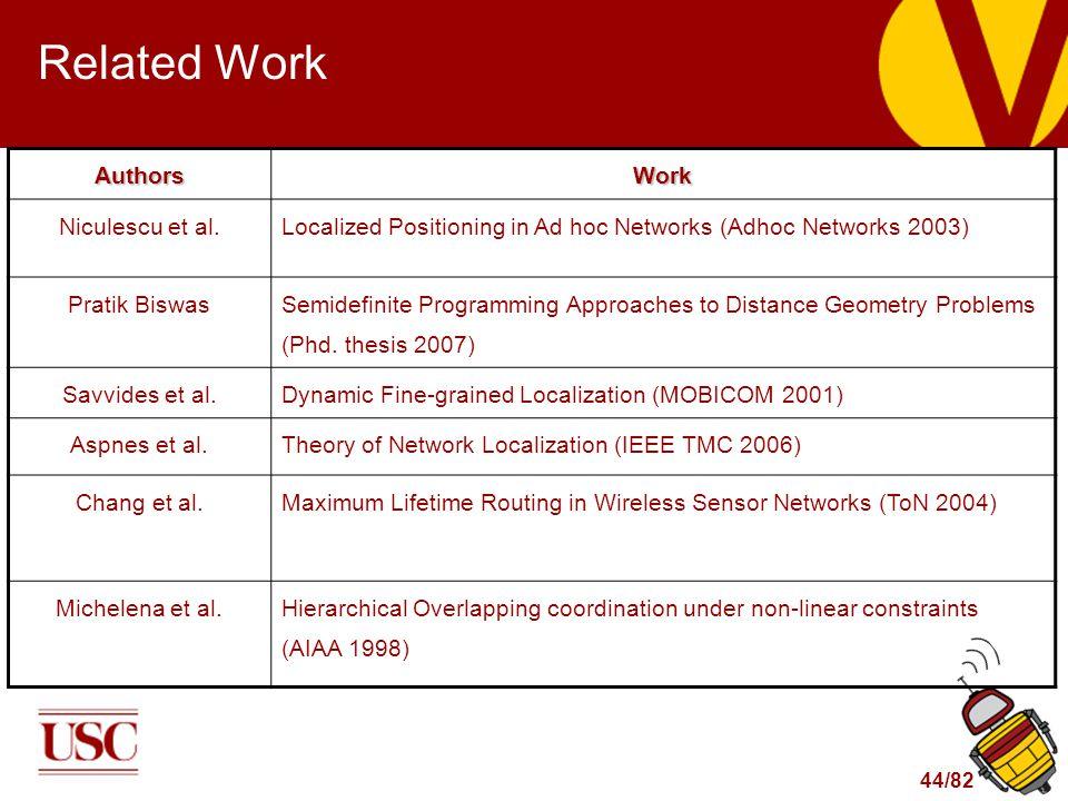 44/82 Related Work AuthorsWork Niculescu et al.Localized Positioning in Ad hoc Networks (Adhoc Networks 2003) Pratik Biswas Semidefinite Programming A