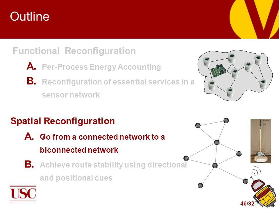 46/82 Outline Functional Reconfiguration A. Per-Process Energy Accounting B.