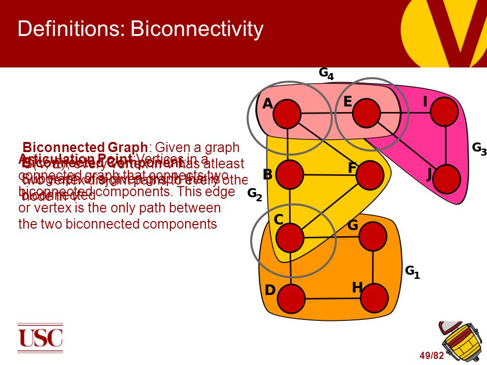 49/82 Definitions: Biconnectivity Biconnected Graph: Given a graph G(V, E), every vertex in V has atleast two vertex disjoint paths to every other nod