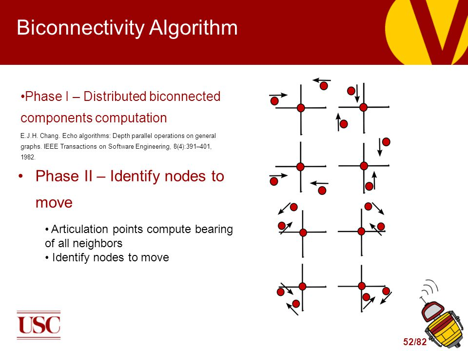 52/82 Biconnectivity Algorithm Phase I – Distributed biconnected components computation E.J.H. Chang. Echo algorithms: Depth parallel operations on ge