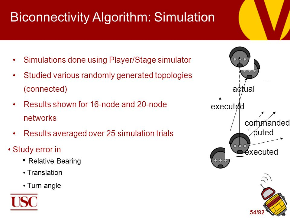 54/82 Biconnectivity Algorithm: Simulation Simulations done using Player/Stage simulator Studied various randomly generated topologies (connected) Res