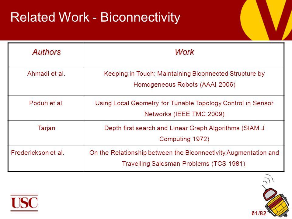 61/82 Related Work - Biconnectivity AuthorsWork Ahmadi et al.