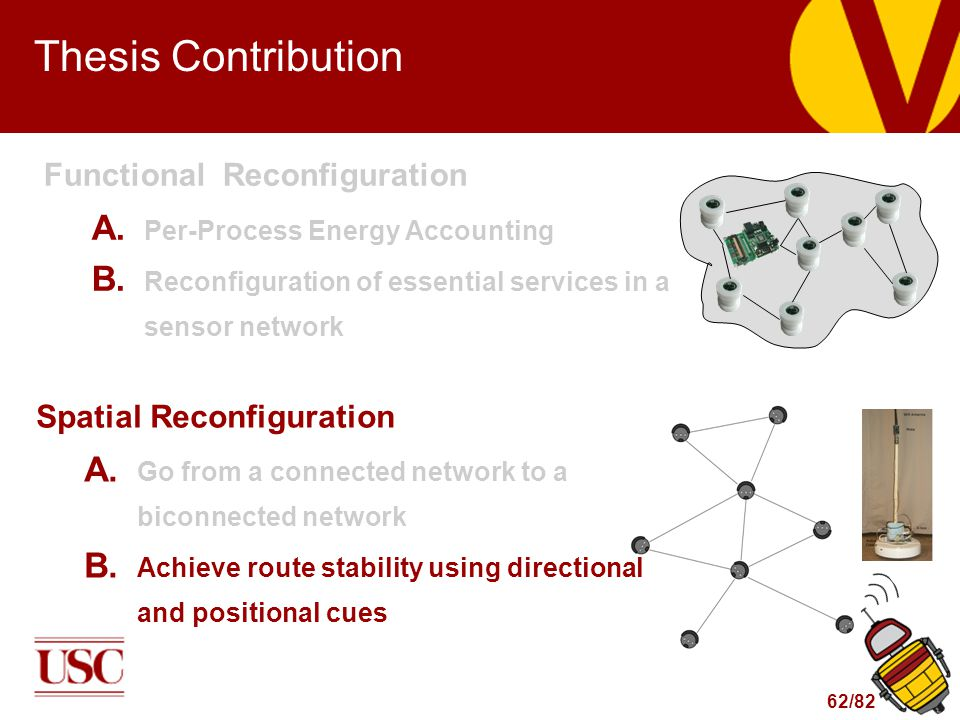 62/82 Thesis Contribution Functional Reconfiguration A. Per-Process Energy Accounting B. Reconfiguration of essential services in a sensor network Spa