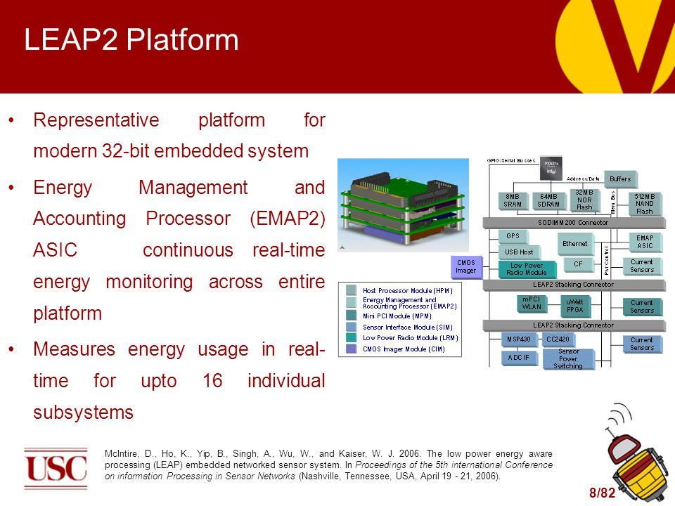 8/82 LEAP2 Platform Representative platform for modern 32-bit embedded system Energy Management and Accounting Processor (EMAP2) ASIC continuous real-