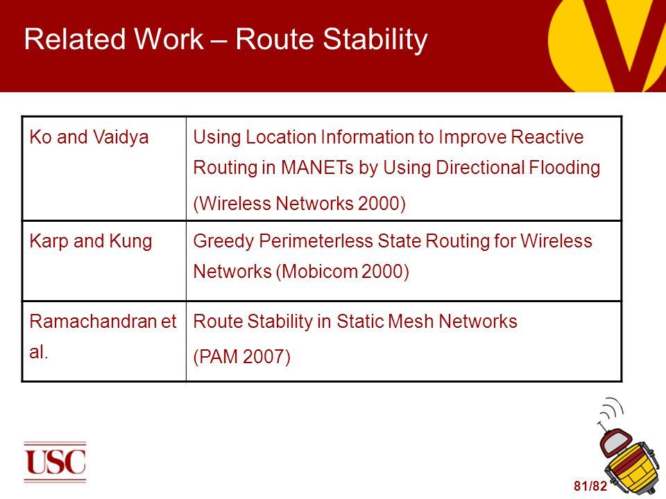 81/82 Related Work – Route Stability Ko and Vaidya Using Location Information to Improve Reactive Routing in MANETs by Using Directional Flooding (Wireless Networks 2000) Karp and Kung Greedy Perimeterless State Routing for Wireless Networks (Mobicom 2000) Ramachandran et al.