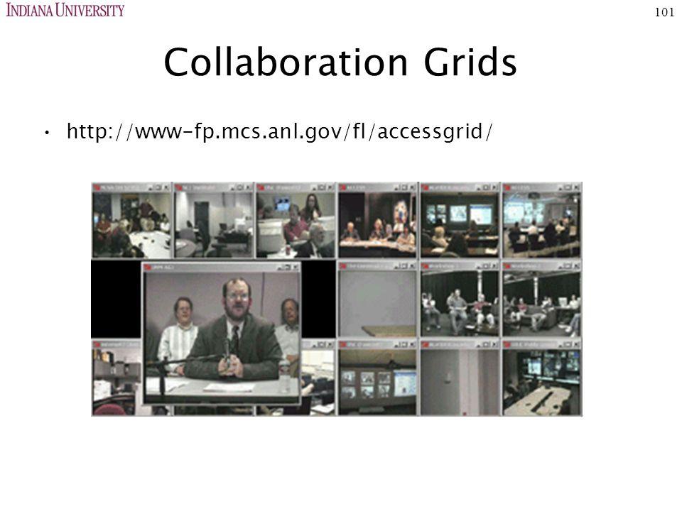 101 Collaboration Grids http://www-fp.mcs.anl.gov/fl/accessgrid/