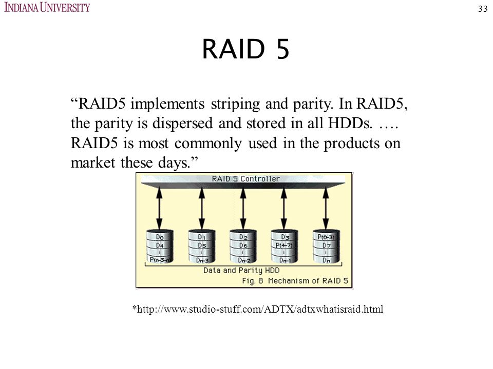 33 RAID 5 RAID5 implements striping and parity.