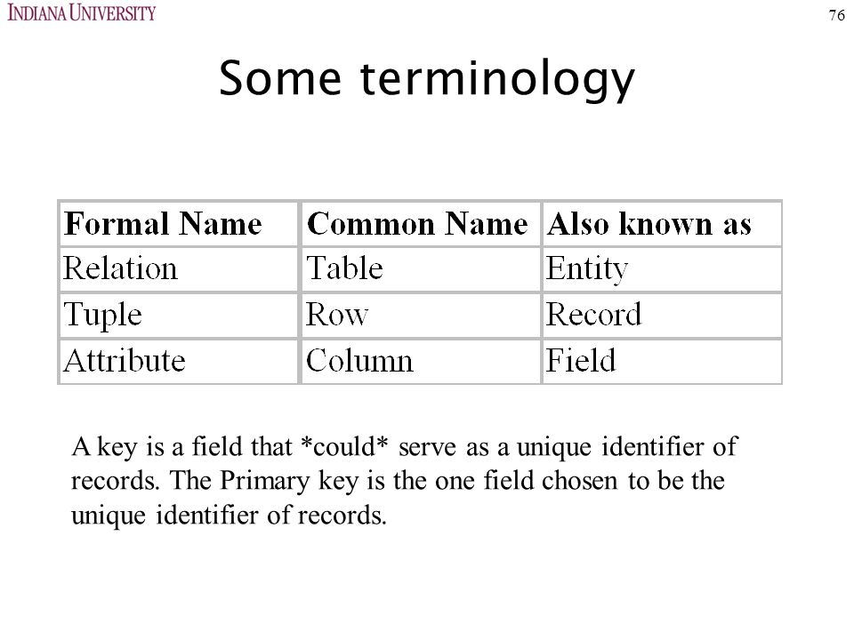 76 Some terminology A key is a field that *could* serve as a unique identifier of records.