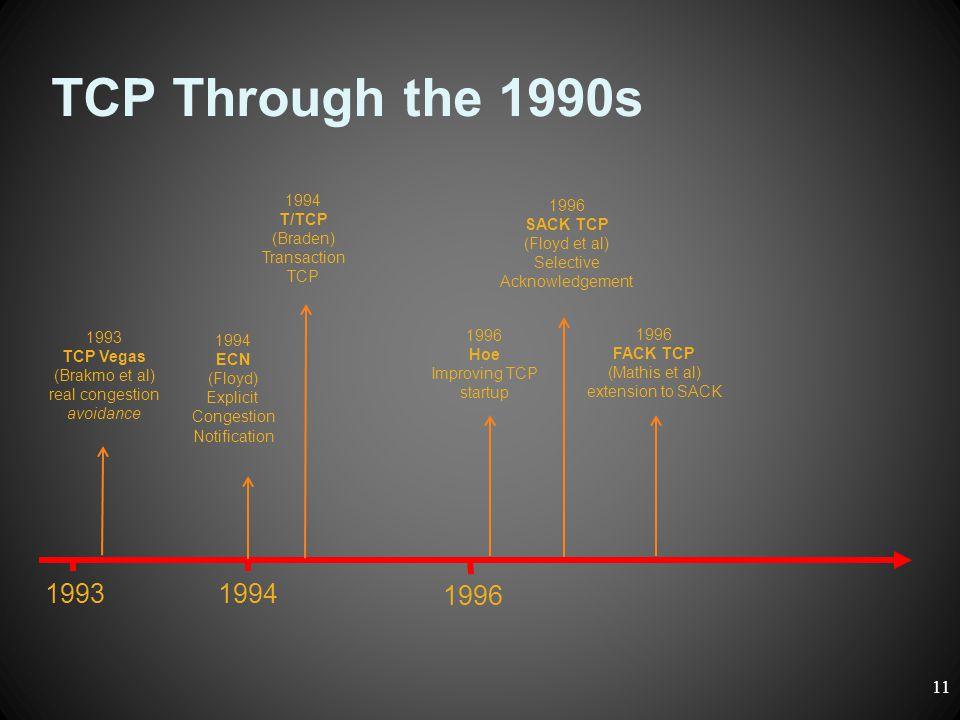 TCP Through the 1990s 1993 1994 1996 1994 ECN (Floyd) Explicit Congestion Notification 1993 TCP Vegas (Brakmo et al) real congestion avoidance 1994 T/