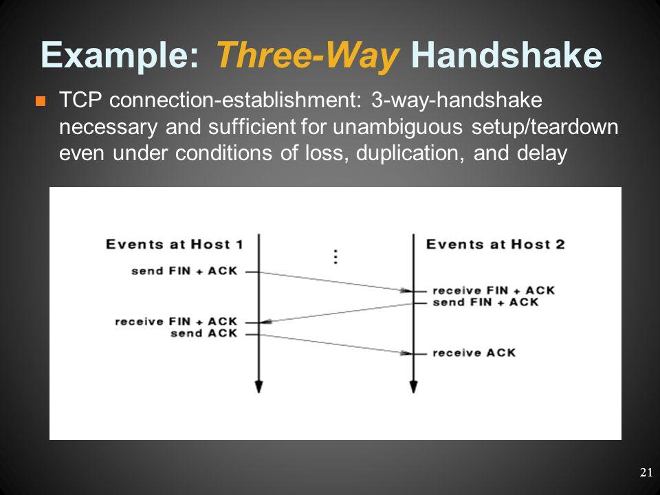 Example: Three-Way Handshake TCP connection-establishment: 3-way-handshake necessary and sufficient for unambiguous setup/teardown even under conditio