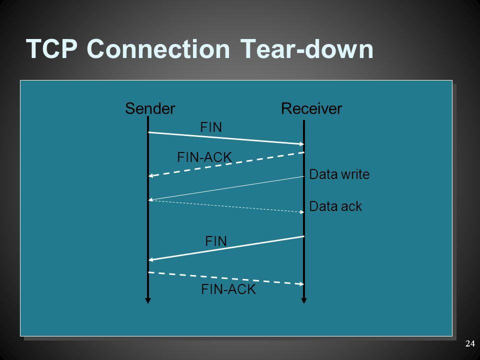 TCP Connection Tear-down SenderReceiver FIN FIN-ACK FIN FIN-ACK Data write Data ack 24