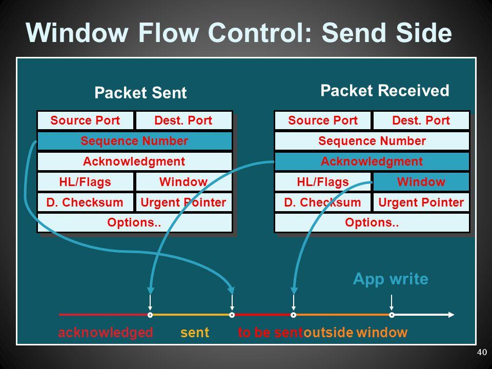 acknowledgedsentto be sentoutside window Source Port Dest. Port Sequence Number Acknowledgment HL/Flags Window D. Checksum Urgent Pointer Options.. So