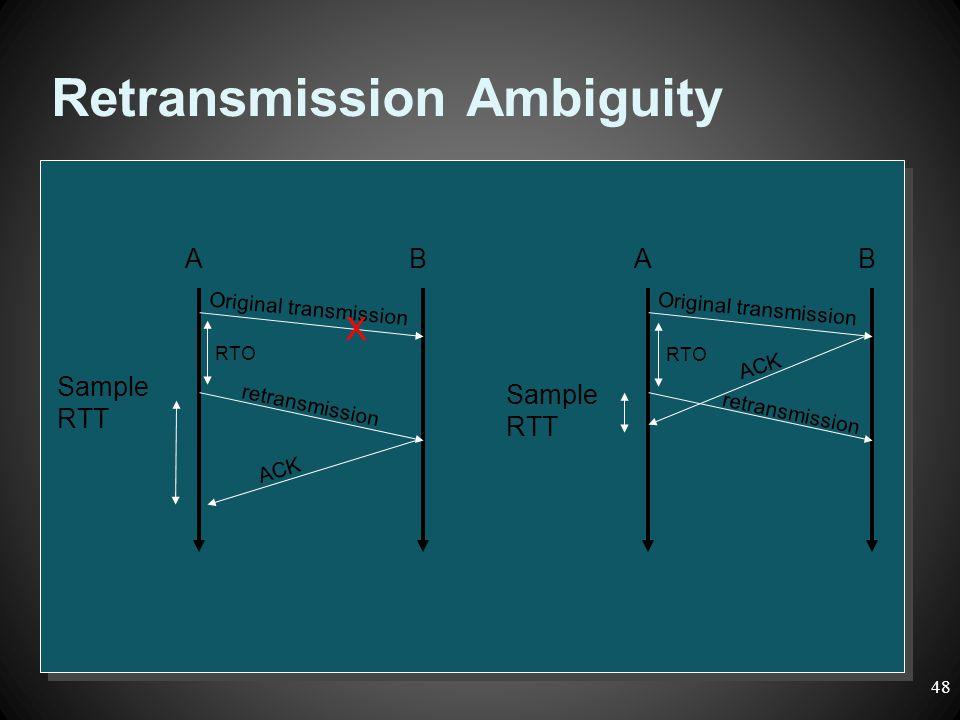 Retransmission Ambiguity AB ACK Sample RTT Original transmission retransmission RTO AB Original transmission retransmission Sample RTT ACK RTO X 48