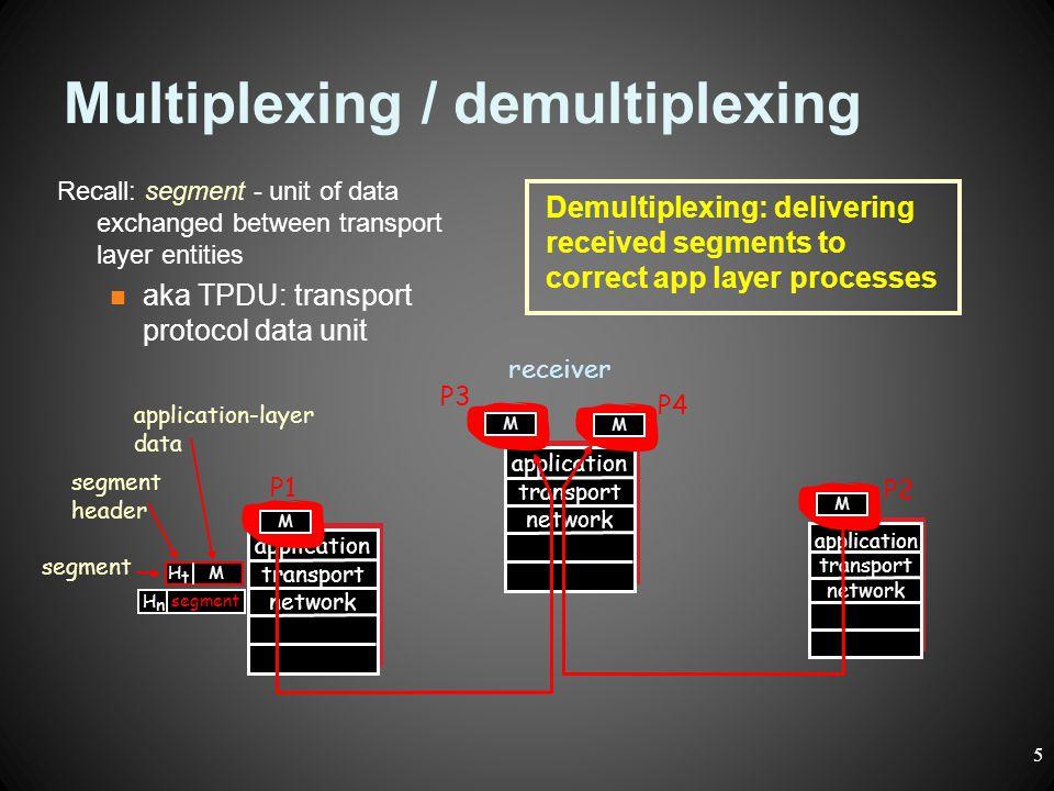 Multiplexing / demultiplexing Recall: segment - unit of data exchanged between transport layer entities aka TPDU: transport protocol data unit applica