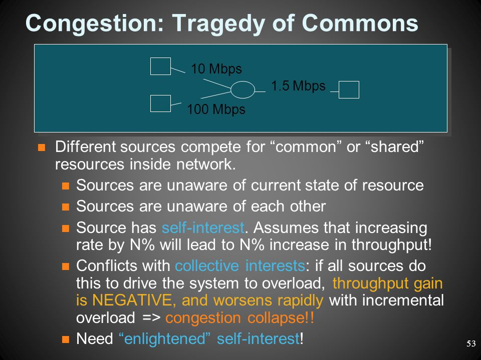 """Congestion: Tragedy of Commons Different sources compete for """"common"""" or """"shared"""" resources inside network. Sources are unaware of current state of re"""