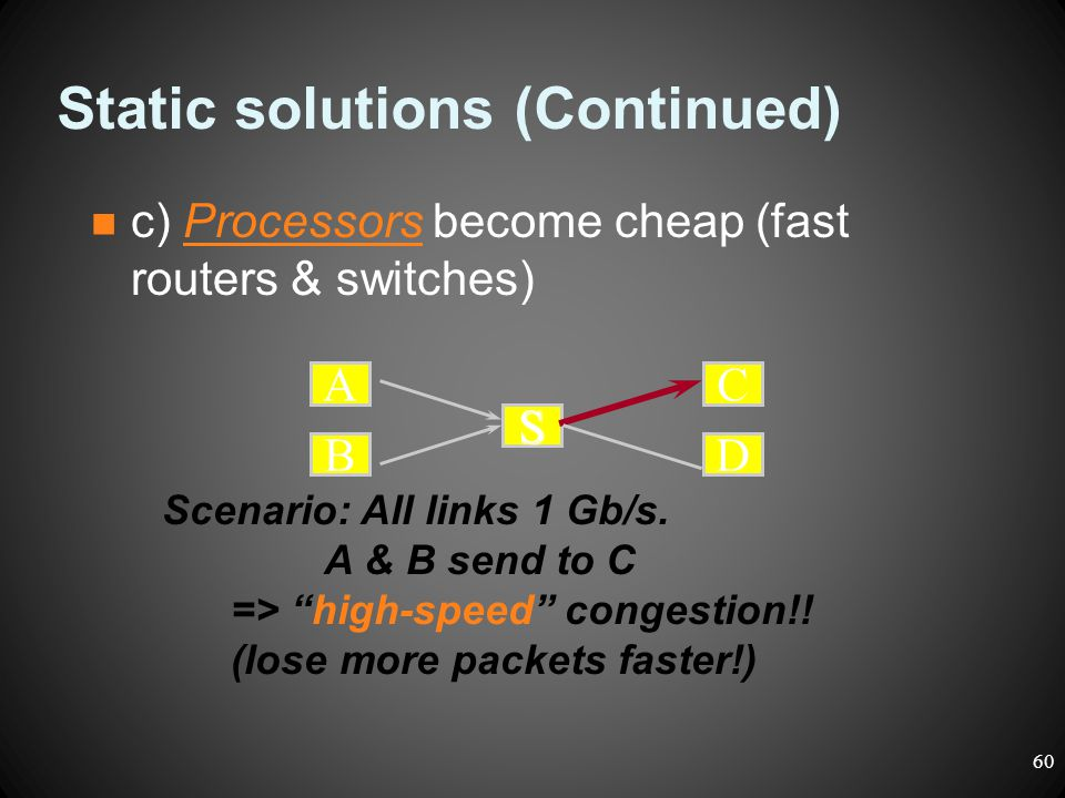 """A B S C D Scenario: All links 1 Gb/s. A & B send to C => """"high-speed"""" congestion!! (lose more packets faster!) Static solutions (Continued) c) Process"""