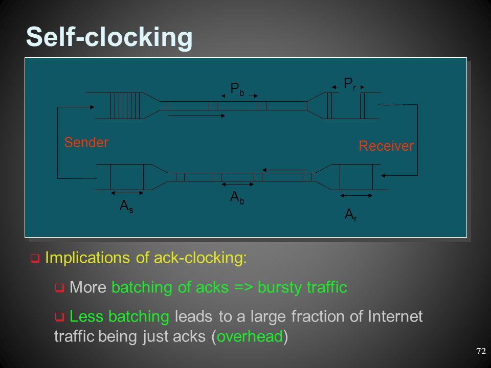 Self-clocking PrPr PbPb ArAr AbAb Receiver Sender AsAs q Implications of ack-clocking: q More batching of acks => bursty traffic q Less batching leads