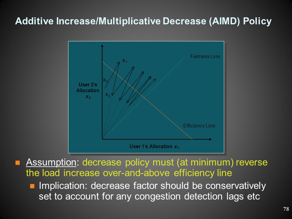 Additive Increase/Multiplicative Decrease (AIMD) Policy Assumption: decrease policy must (at minimum) reverse the load increase over-and-above efficie