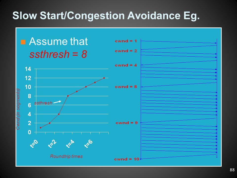 Slow Start/Congestion Avoidance Eg. Assume that ssthresh = 8 Roundtrip times Cwnd (in segments) ssthresh 88
