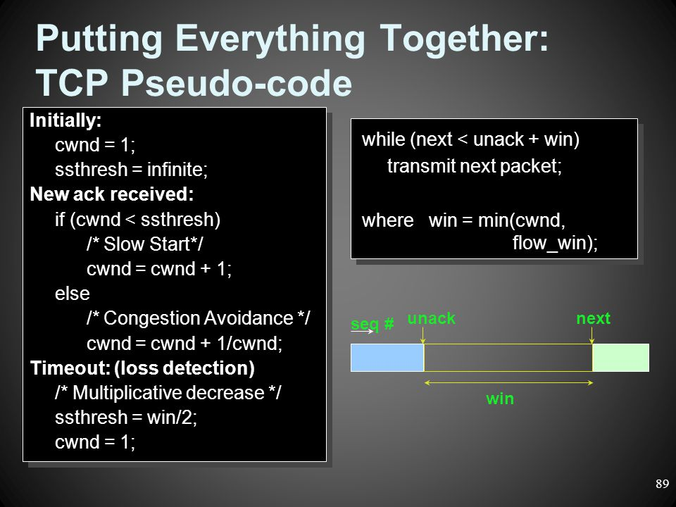Putting Everything Together: TCP Pseudo-code Initially: cwnd = 1; ssthresh = infinite; New ack received: if (cwnd < ssthresh) /* Slow Start*/ cwnd = c