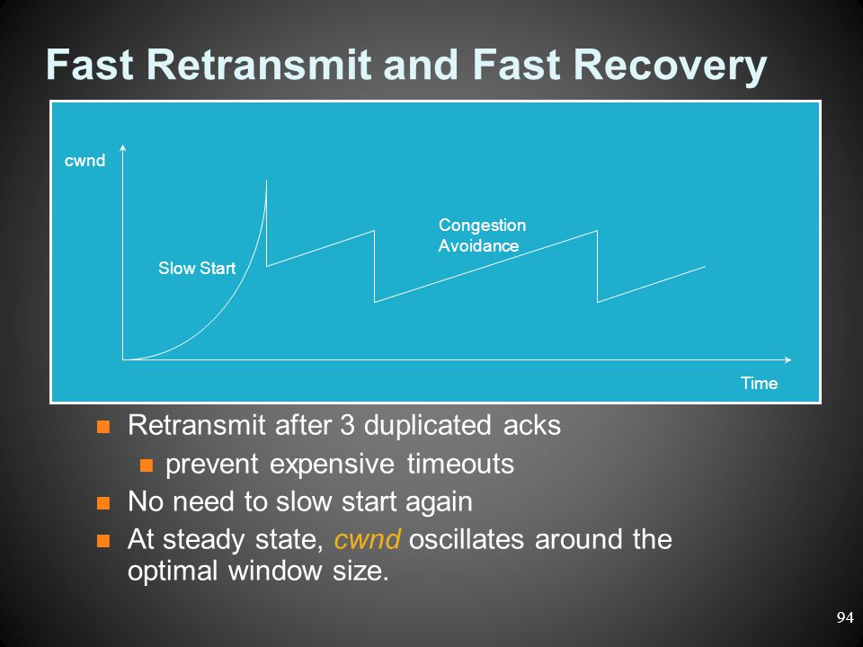 Fast Retransmit and Fast Recovery Retransmit after 3 duplicated acks prevent expensive timeouts No need to slow start again At steady state, cwnd osci