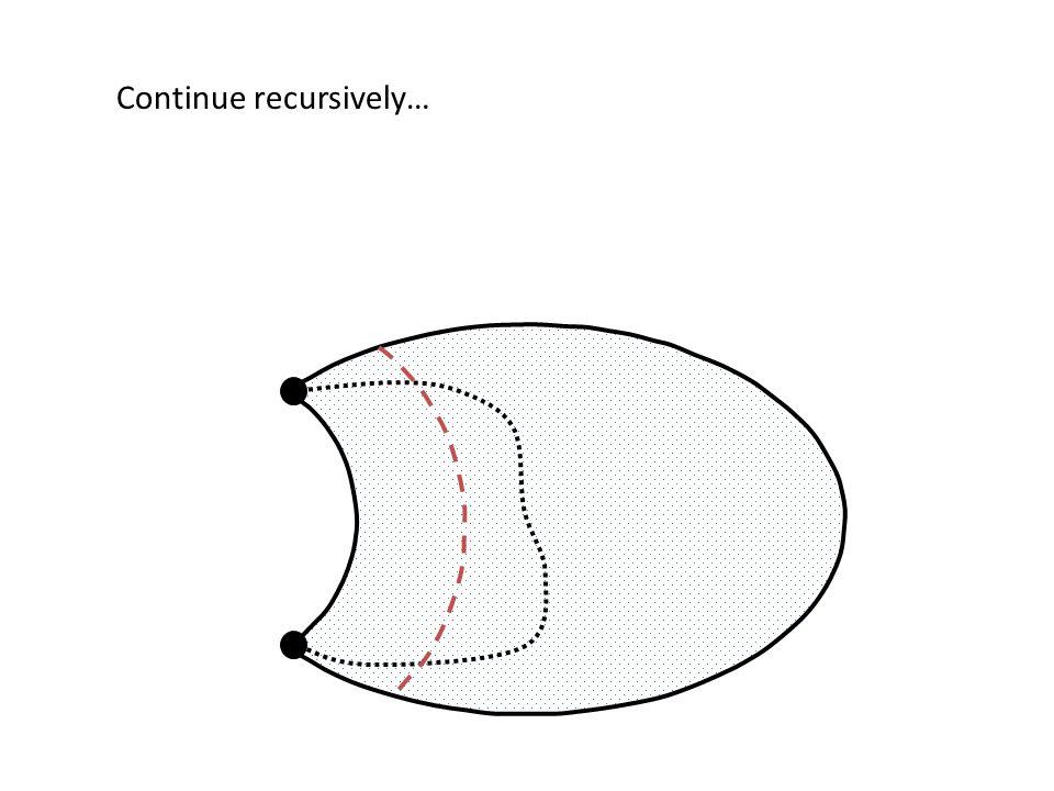 Continue recursively…