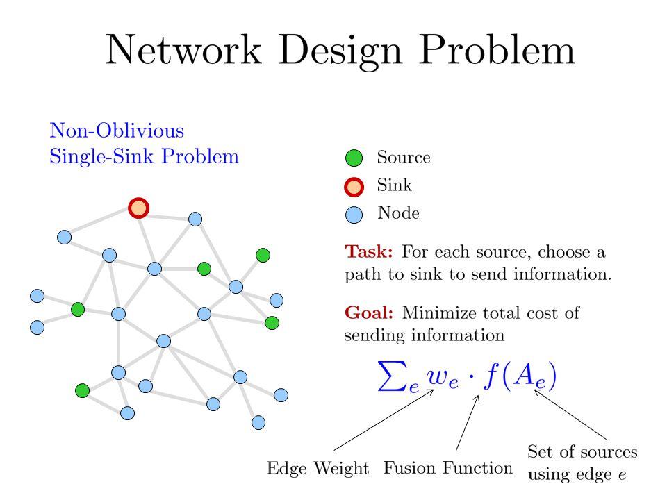 Step 1: Take a shortest path (initially a single node) Step 2: 4k-satisfy it Step 3: Remove the 2k-neighborhood 2k 4k