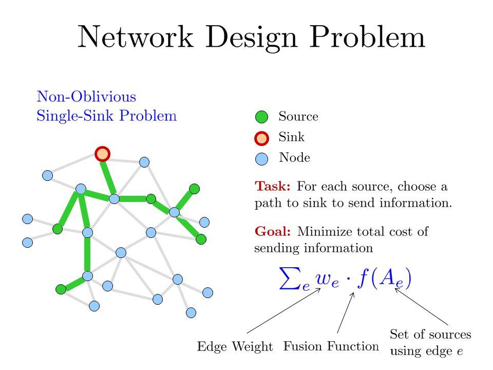 Graph Decomposition (Planar Graph)