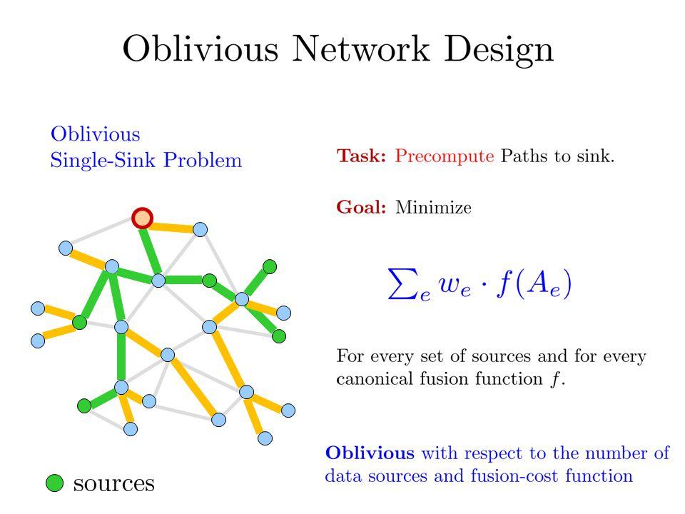 Graph Decomposition Level 1 Cluster