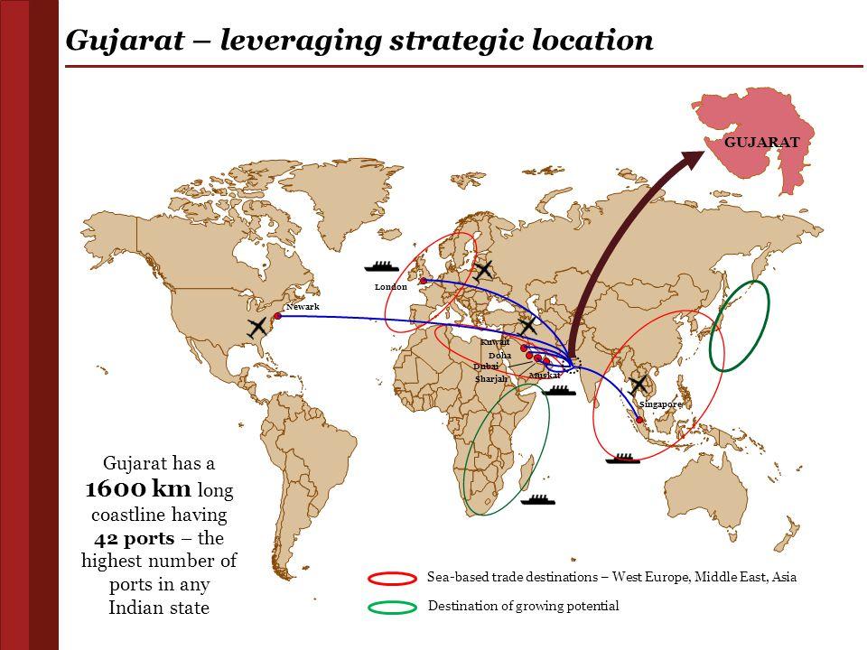 Gujarat – leveraging strategic location GUJARAT London Newark Kuwait Doha Dubai Sharjah Singapore Muskat Sea-based trade destinations – West Europe, M