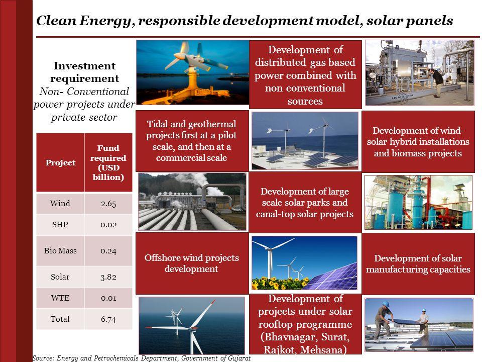 29 Clean Energy, responsible development model, solar panels Development of wind- solar hybrid installations and biomass projects Development of solar