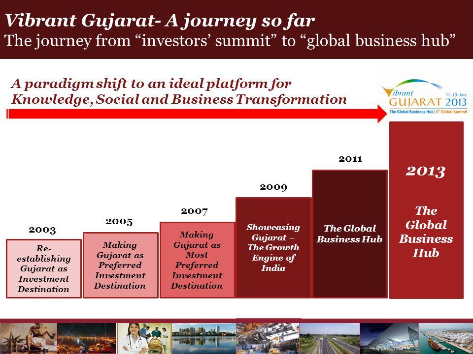 "Vibrant Gujarat- A journey so far The journey from ""investors' summit"" to ""global business hub"" 2003 2005 2007 2009 2011 Re- establishing Gujarat as I"