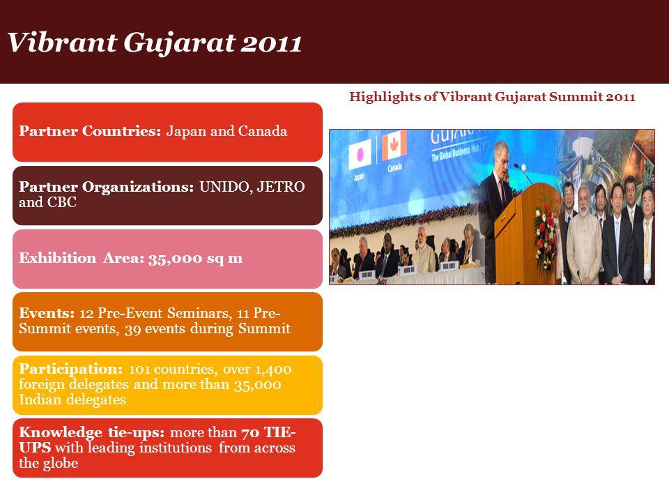 Vibrant Gujarat 2011 Partner Countries: Japan and Canada Partner Organizations: UNIDO, JETRO and CBC Exhibition Area: 35,000 sq m Events: 12 Pre-Event