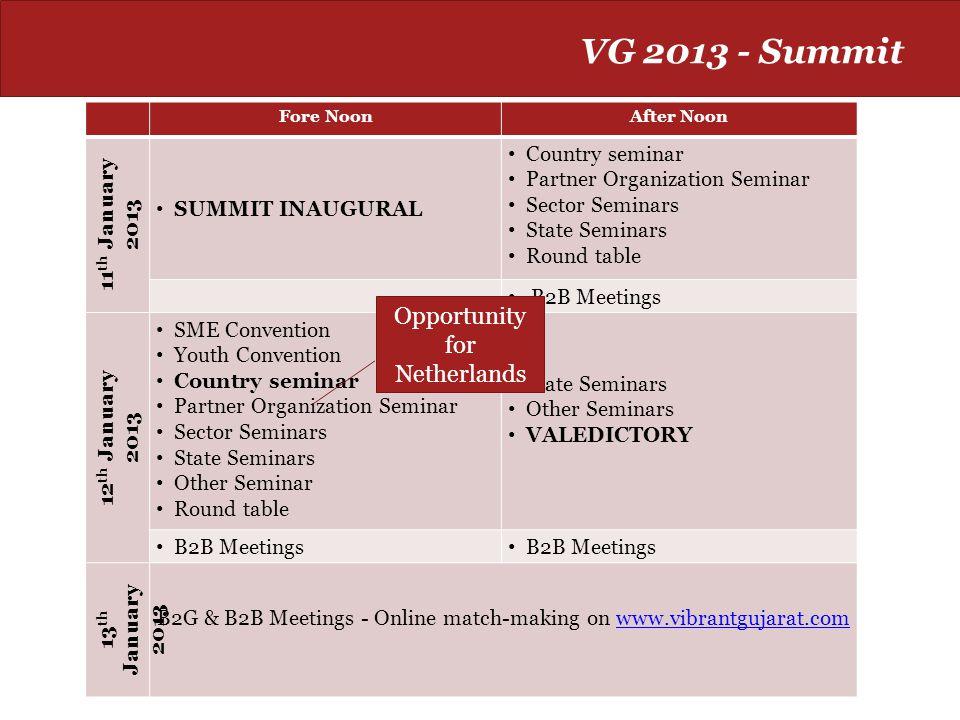 VG 2013 - Summit Fore NoonAfter Noon 11 th January 2013 SUMMIT INAUGURAL Country seminar Partner Organization Seminar Sector Seminars State Seminars R