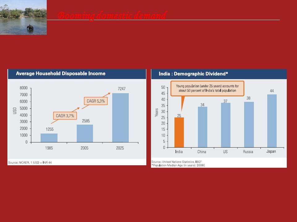 Booming domestic demand