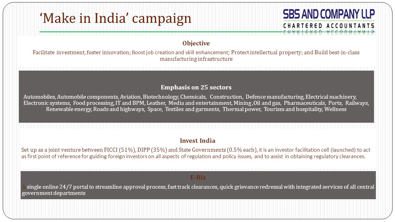 'Make in India' campaign Objective Facilitate investment, foster innovation; Boost job creation and skill enhancement; Protect intellectual property; and Build best-in-class manufacturing infrastructure Emphasis on 25 sectors Automobiles, Automobile components, Aviation, Biotechnology, Chemicals, Construction, Defence manufacturing, Electrical machinery, Electronic systems, Food processing, IT and BPM, Leather, Media and entertainment, Mining,Oil and gas, Pharmaceuticals, Ports, Railways, Renewable energy, Roads and highways, Space, Textiles and garments, Thermal power, Tourism and hospitality, Wellness Invest India Set up as a joint venture between FICCI (51%), DIPP (35%) and State Governments (0.5% each), it is an investor facilitation cell (launched) to act as first point of reference for guiding foreign investors on all aspects of regulation and policy issues, and to assist in obtaining regulatory clearances.