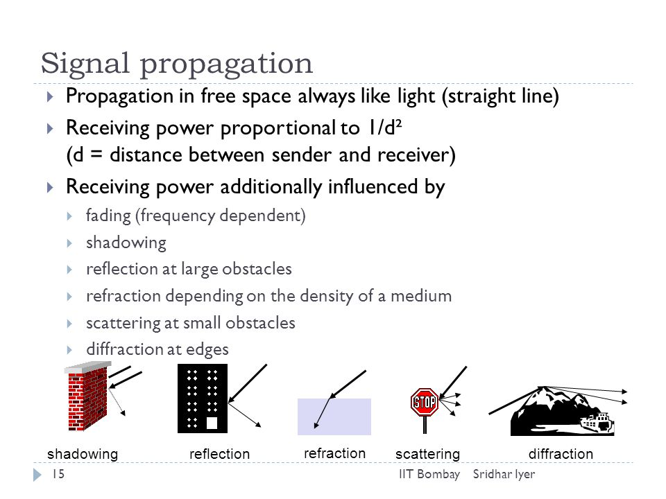 Sridhar IyerIIT Bombay15 Signal propagation  Propagation in free space always like light (straight line)  Receiving power proportional to 1/d² (d = distance between sender and receiver)  Receiving power additionally influenced by  fading (frequency dependent)  shadowing  reflection at large obstacles  refraction depending on the density of a medium  scattering at small obstacles  diffraction at edges reflectionscatteringdiffractionshadowing refraction