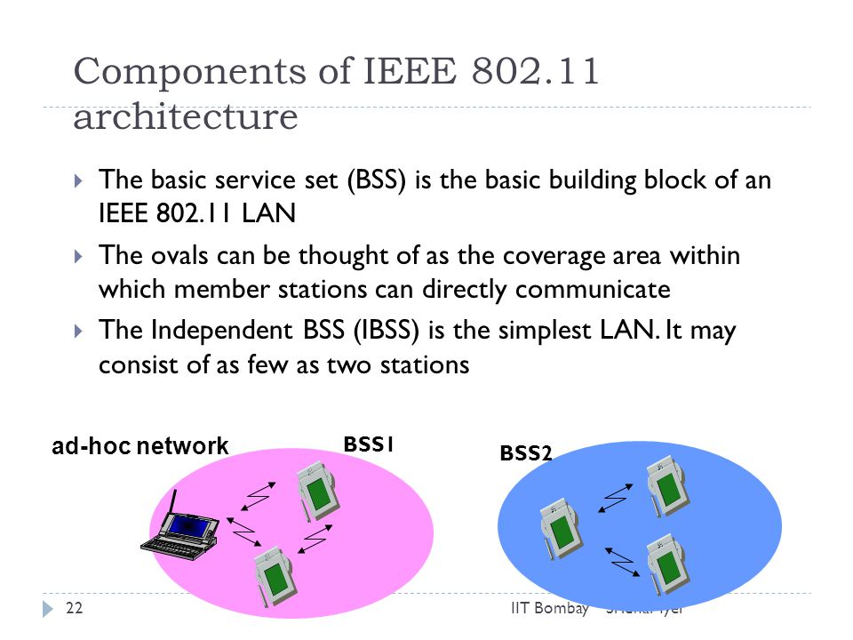 Sridhar IyerIIT Bombay22 Components of IEEE 802.11 architecture  The basic service set (BSS) is the basic building block of an IEEE 802.11 LAN  The ovals can be thought of as the coverage area within which member stations can directly communicate  The Independent BSS (IBSS) is the simplest LAN.
