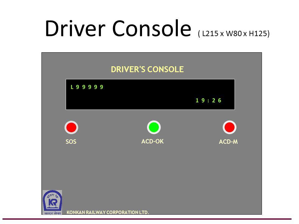 Driver Console ( L215 x W80 x H125) L 9 9 9 9 9 1 9 : 2 6 DRIVER S CONSOLE KONKAN RAILWAY CORPORATION LTD.