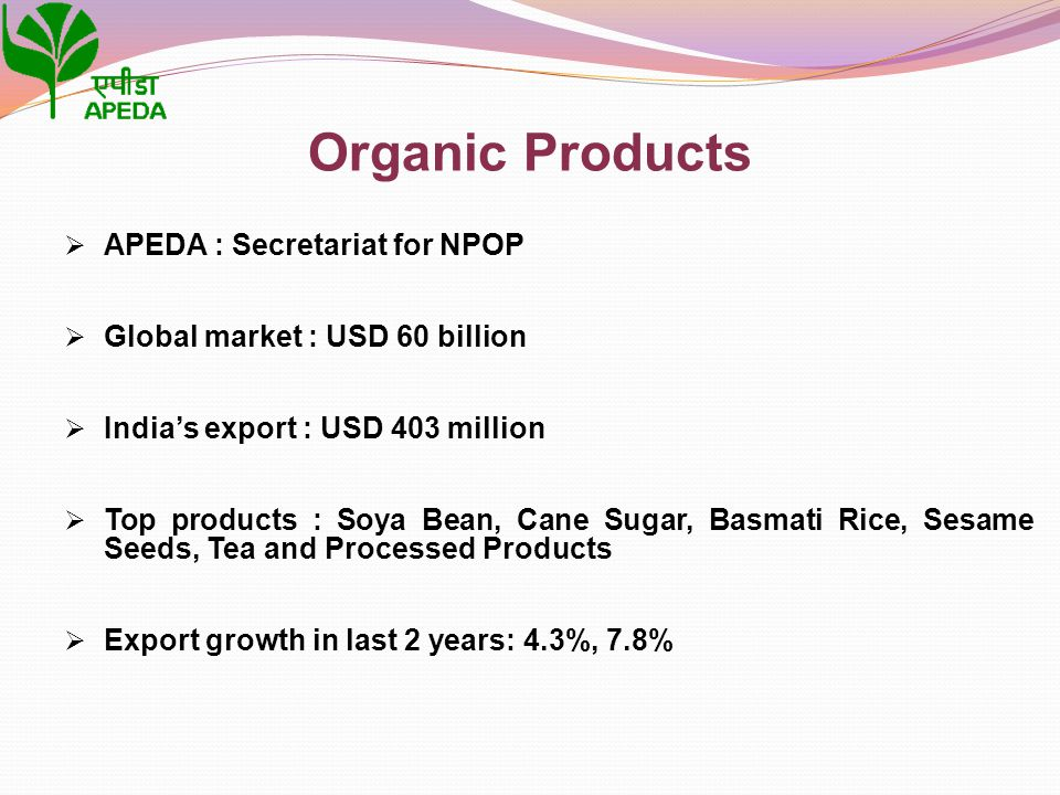 Organic Products  APEDA : Secretariat for NPOP  Global market : USD 60 billion  India's export : USD 403 million  Top products : Soya Bean, Cane S