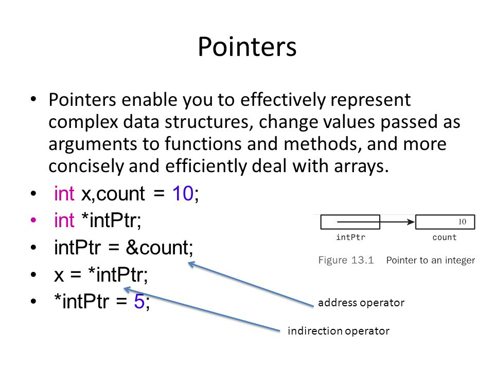 Pointers Pointers enable you to effectively represent complex data structures, change values passed as arguments to functions and methods, and more concisely and efficiently deal with arrays.