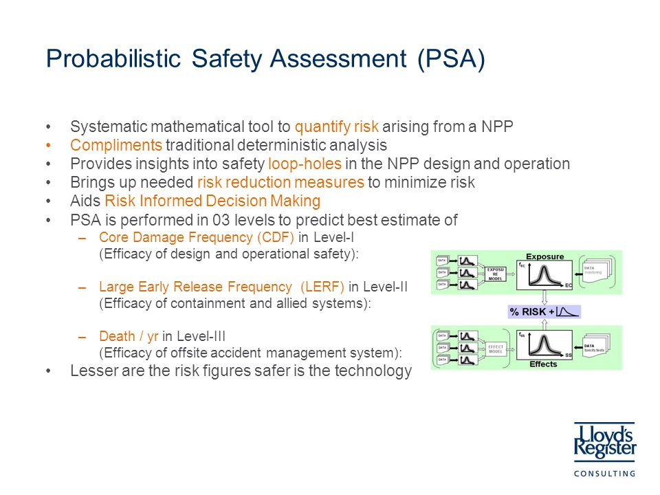 Probabilistic Safety Assessment (PSA) Systematic mathematical tool to quantify risk arising from a NPP Compliments traditional deterministic analysis Provides insights into safety loop-holes in the NPP design and operation Brings up needed risk reduction measures to minimize risk Aids Risk Informed Decision Making PSA is performed in 03 levels to predict best estimate of –Core Damage Frequency (CDF) in Level-I (Efficacy of design and operational safety): –Large Early Release Frequency (LERF) in Level-II (Efficacy of containment and allied systems): –Death / yr in Level-III (Efficacy of offsite accident management system): Lesser are the risk figures safer is the technology