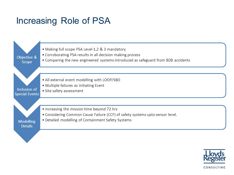 Increasing Role of PSA Objective & Scope Making full scope PSA Level-1,2 & 3 mandatory Corroborating PSA results in all decision making process Comparing the new engineered systems introduced as safeguard from BDB accidents Inclusion of Special Events All external event modelling with LOOP/SBO Multiple failures as Initiating Event Site safety assessment Modelling Details Increasing the mission time beyond 72 hrs Considering Common Cause Failure (CCF) of safety systems upto sensor level.