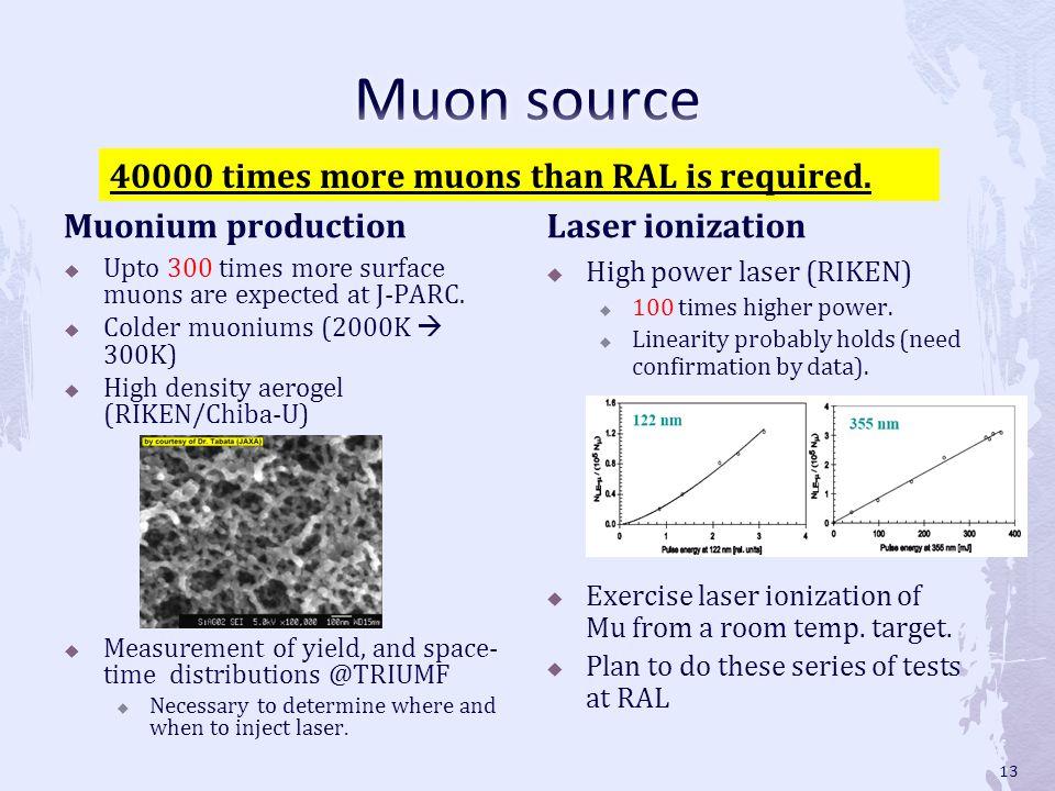 Muonium production  Upto 300 times more surface muons are expected at J-PARC.
