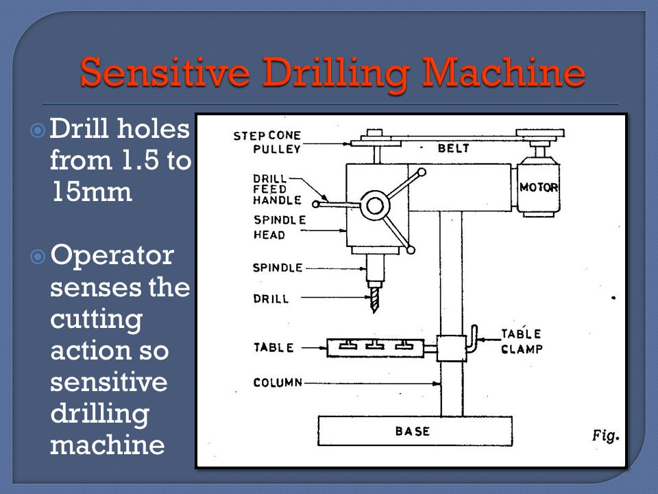  Drill holes from 1.5 to 15mm  Operator senses the cutting action so sensitive drilling machine
