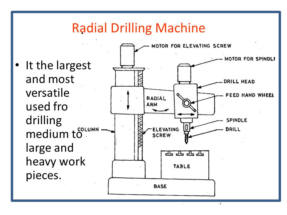 Radial Drilling Machine It the largest and most versatile used fro drilling medium to large and heavy work pieces.