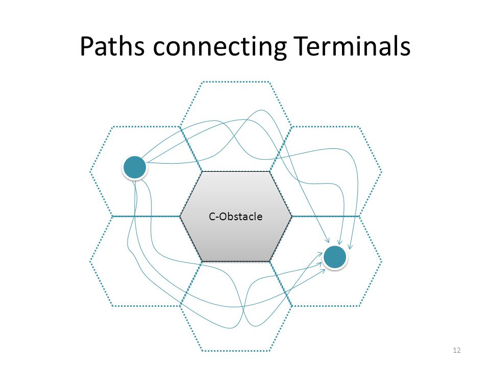 Paths connecting Terminals C-Obstacle 12